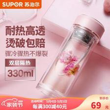 苏泊尔(SUPOR) 苏泊尔双层玻璃杯 珊瑚粉330ML(适中) 66.5元(需买4件,共266